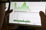 VN stocks retreat on rising caution