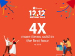 Shopee 12.12 Birthday Sale sets record