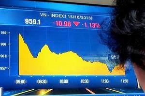 VN stocks slump again on global moves