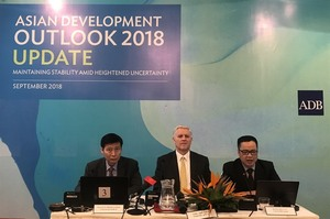 ADB lowers 2018 growth forecast for Viet Nam