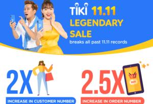 Tiki's annual November 11 promotion sees sales skyrocket