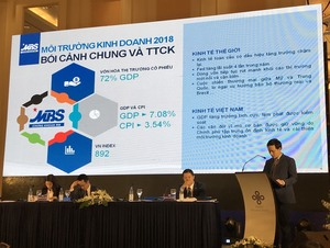 MB Securities sees profit up 78 per cent