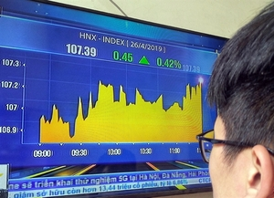 VN stocks may go sideways in post-holiday trading
