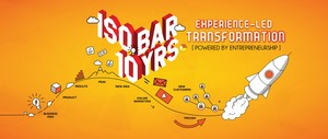 Isobar launches 'experience-led transformation' market strategy